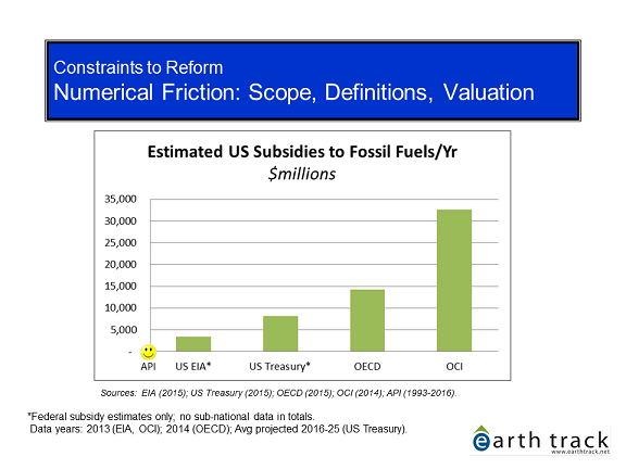 US ff subsidy estimates by source_2016