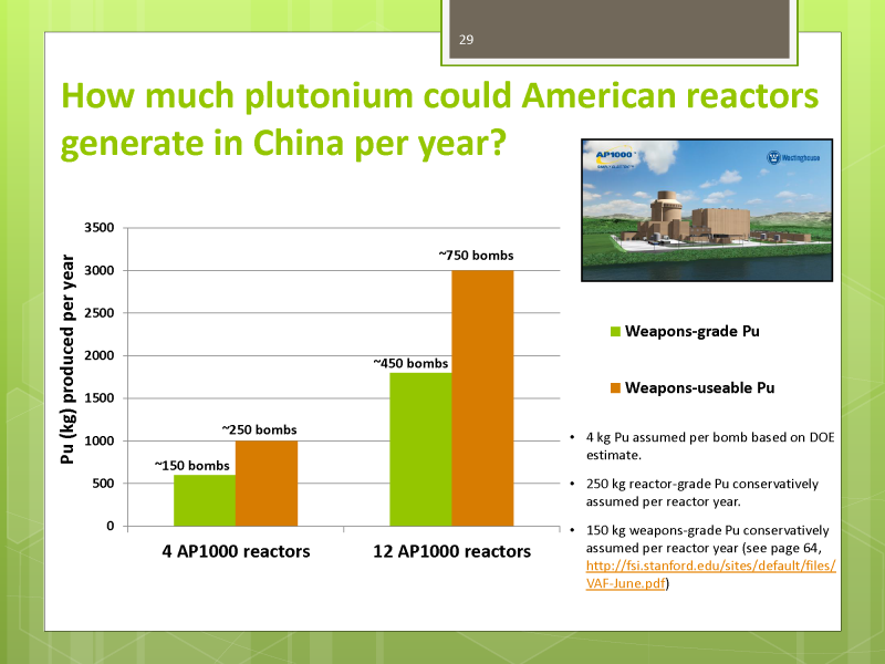 Boosting Nuclear Market Share The Trouble When Your Product Isnt